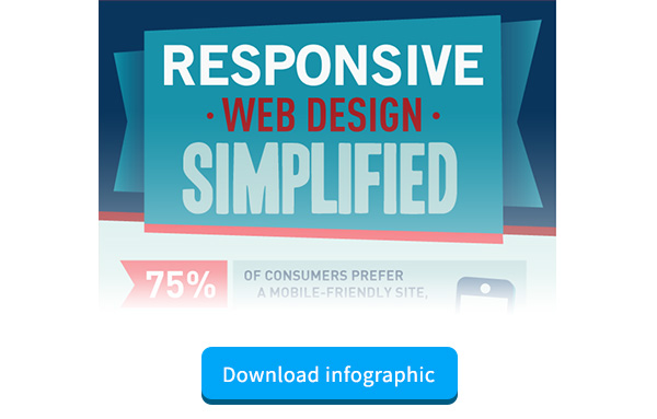 Responsive web design simplified to increase Customer Retention