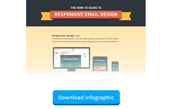 Email Infographics to improve your email template