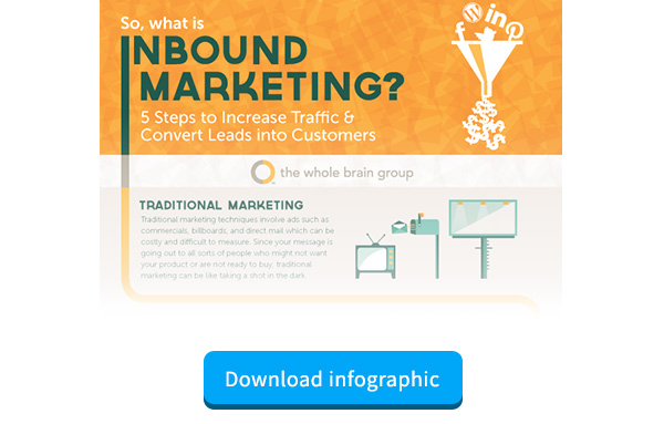 inbound infographic to get more leads online