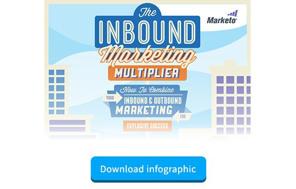 Infographic to get more leads online