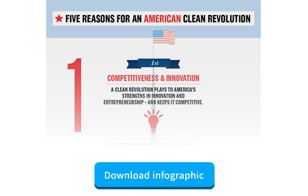 The Climate Group Infographic for Clean Tech Marketers