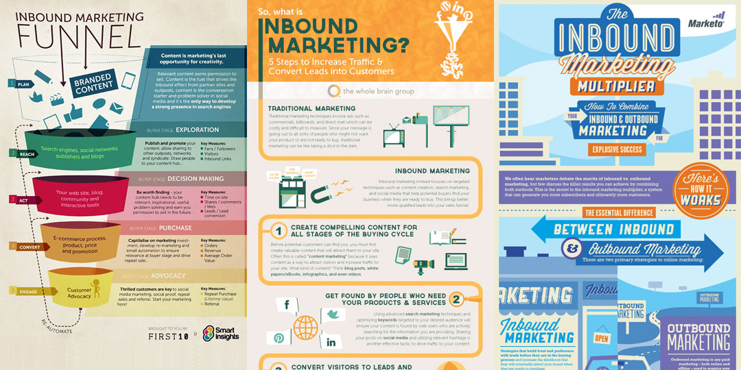 Inbound Infographic Collection That Show the Power of Inbound Marketing